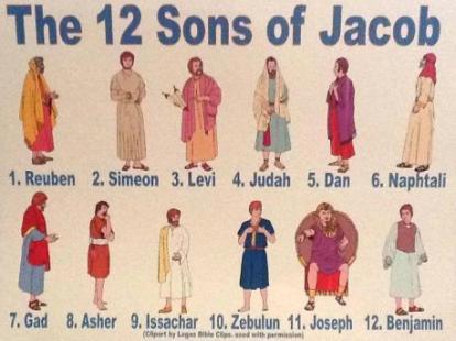 de 12 zonen van Jakob cq Israel
