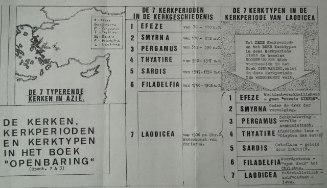 Openbaring, foto schema blz. 26-27