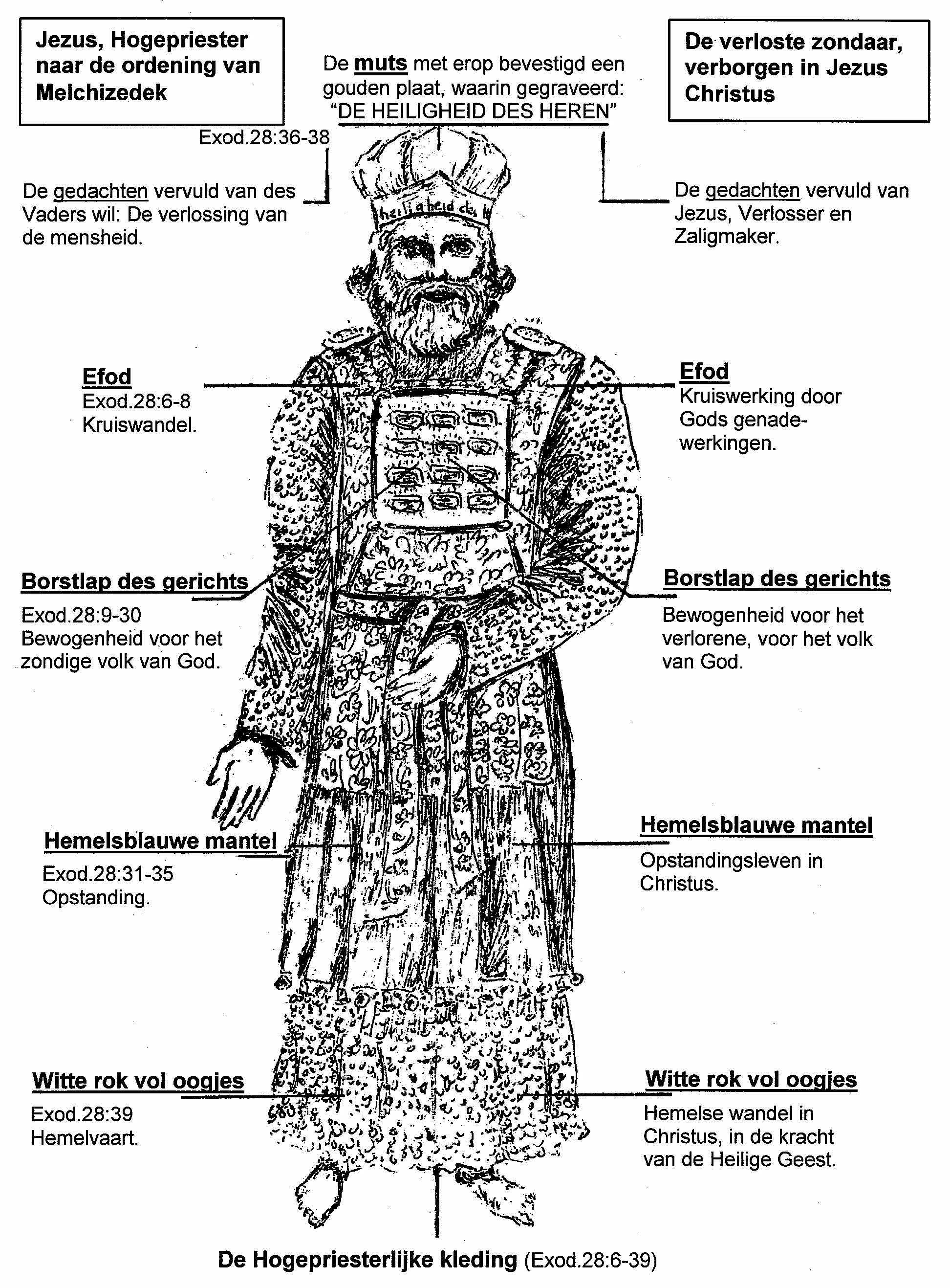 Tabernakel symbolieken blz 50